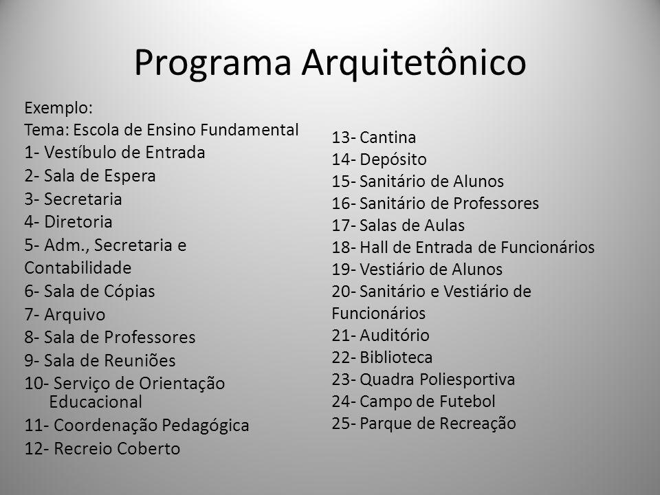 Programa Arquitetônico Exemplo: Tema: Escola de Ensino Fundamental 1- Vestíbulo de Entrada 2- Sala de Espera 3- Secretaria 4- Diretoria 5- Adm., Secre