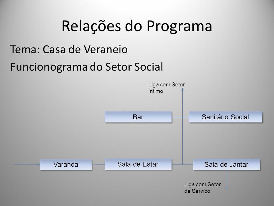 Relações do Programa Tema: Casa de Veraneio Funcionograma do Setor Social Varanda Bar Sanitário Social Sala de Estar Sala de Jantar Liga com Setor Ínt
