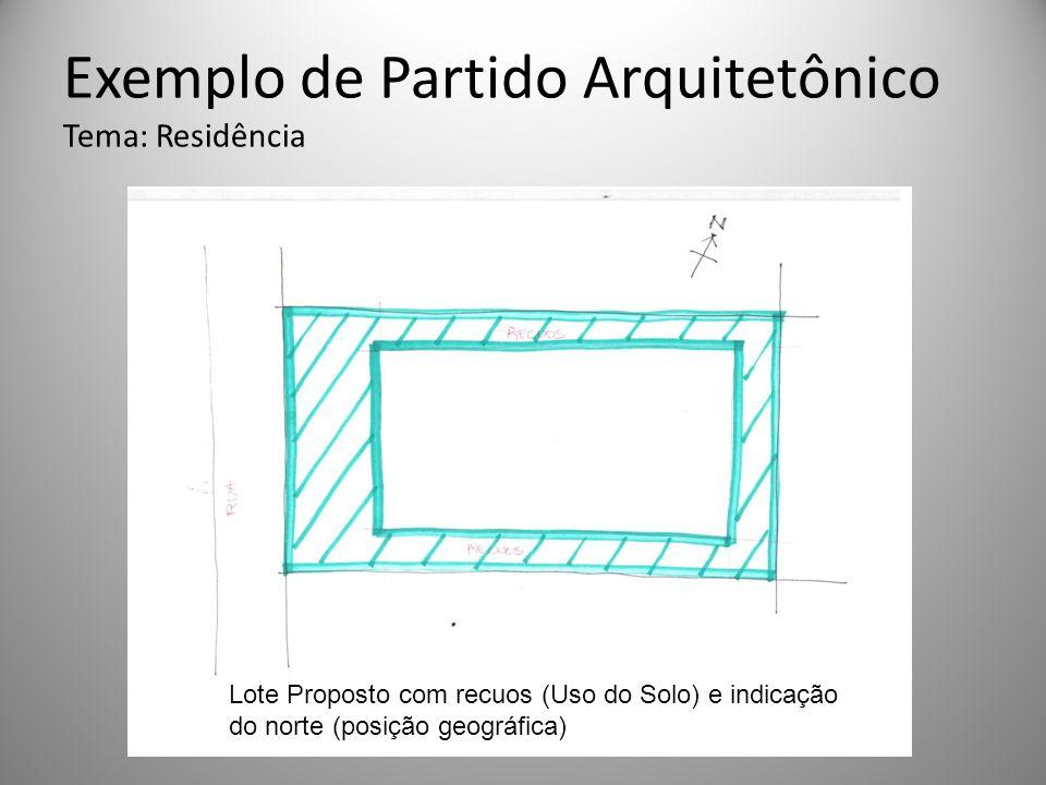 Exemplo de Partido Arquitetônico Tema: Residência Lote Proposto com recuos (Uso do Solo) e indicação do norte (posição geográfica)