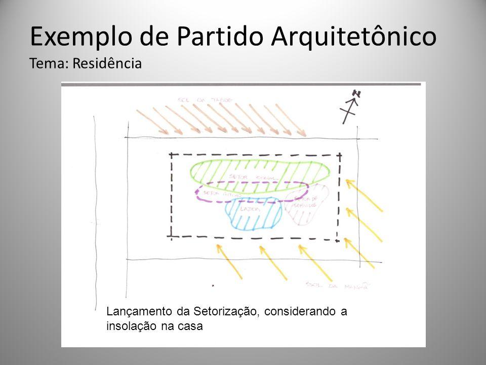 Exemplo de Partido Arquitetônico Tema: Residência Lançamento da Setorização, considerando a insolação na casa