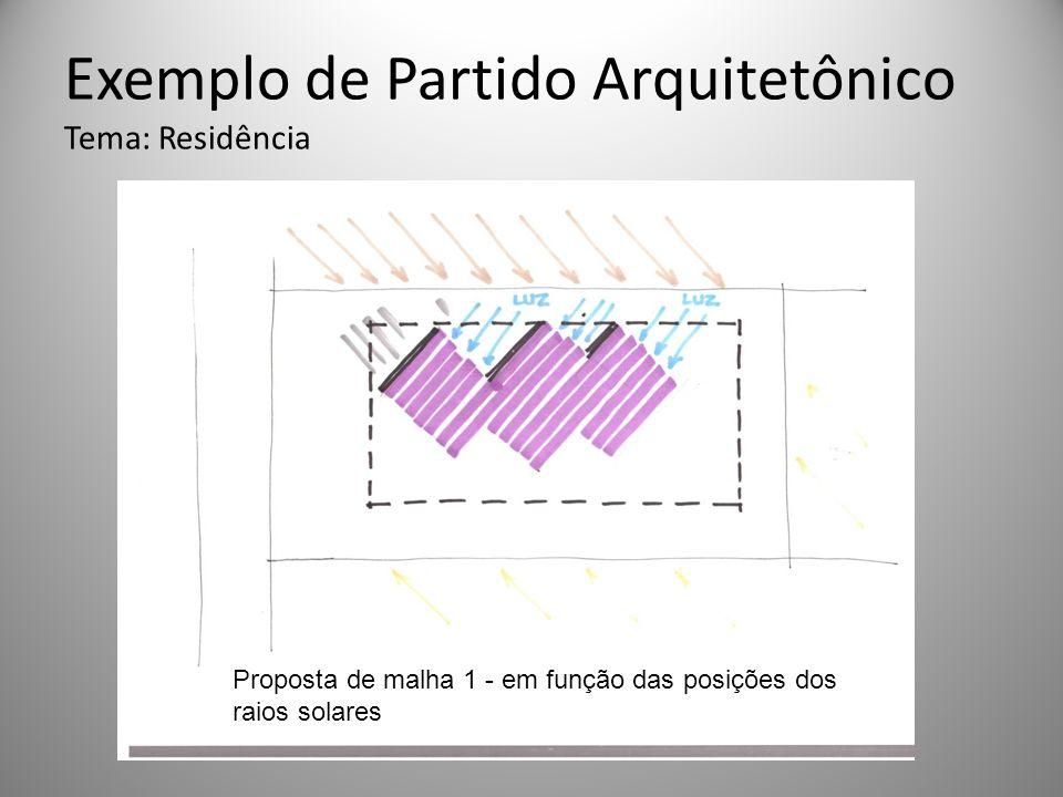 Exemplo de Partido Arquitetônico Tema: Residência Proposta de malha 1 - em função das posições dos raios solares