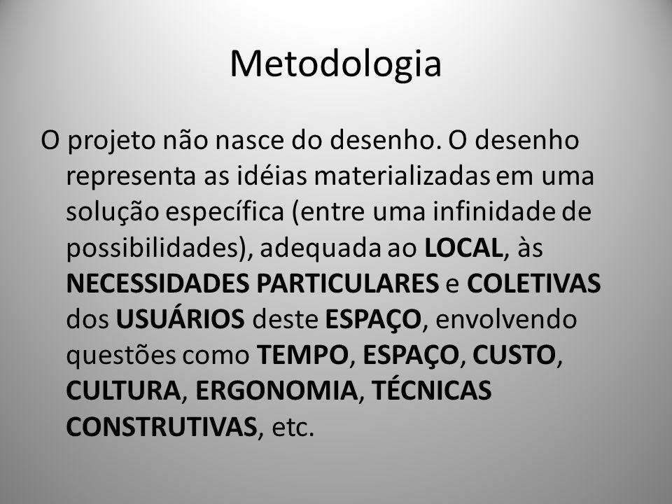 Metodologia O projeto não nasce do desenho. O desenho representa as idéias materializadas em uma solução específica (entre uma infinidade de possibili