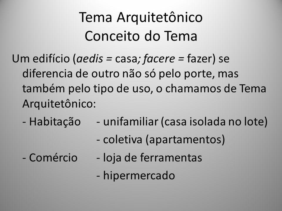 Tema Arquitetônico Conceito do Tema Um edifício (aedis = casa; facere = fazer) se diferencia de outro não só pelo porte, mas também pelo tipo de uso,