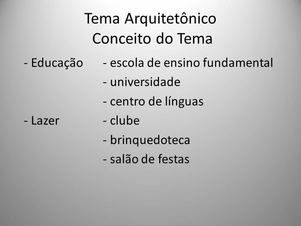 Tema Arquitetônico Conceito do Tema - Educação - escola de ensino fundamental - universidade - centro de línguas - Lazer- clube - brinquedoteca - salã