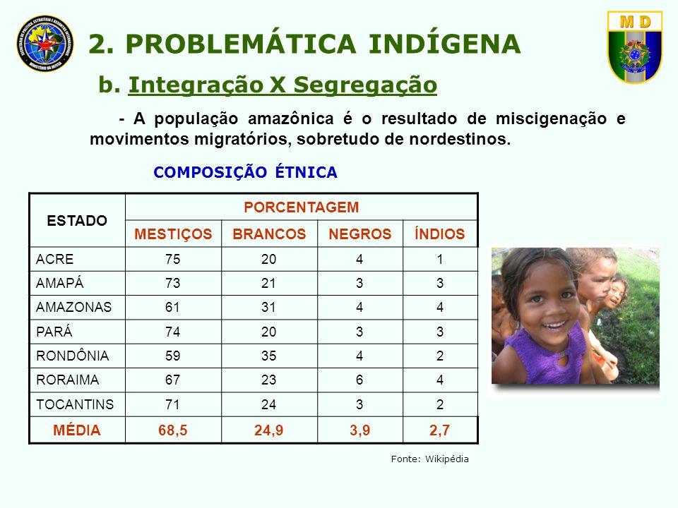 - A população amazônica é o resultado de miscigenação e movimentos migratórios, sobretudo de nordestinos. ESTADO PORCENTAGEM MESTIÇOSBRANCOSNEGROSÍNDI