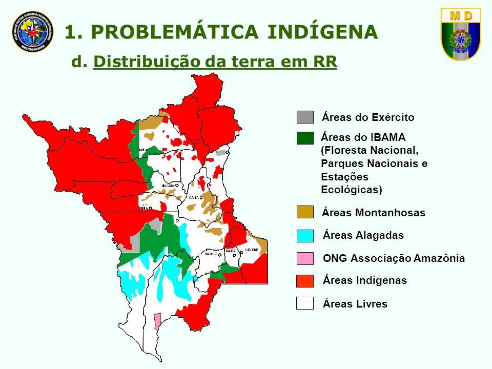 Áreas Montanhosas Áreas do IBAMA (Floresta Nacional, Parques Nacionais e Estações Ecológicas) Áreas do Exército Áreas Alagadas ONG Associação Amazônia
