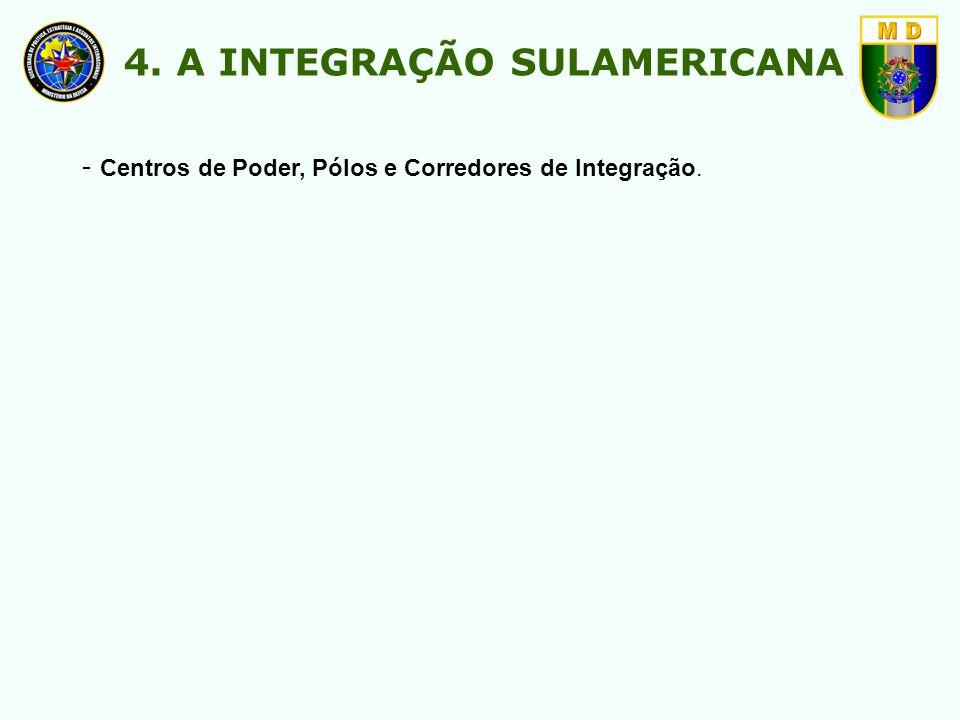 - Centros de Poder, Pólos e Corredores de Integração. 4. A INTEGRAÇÃO SULAMERICANA