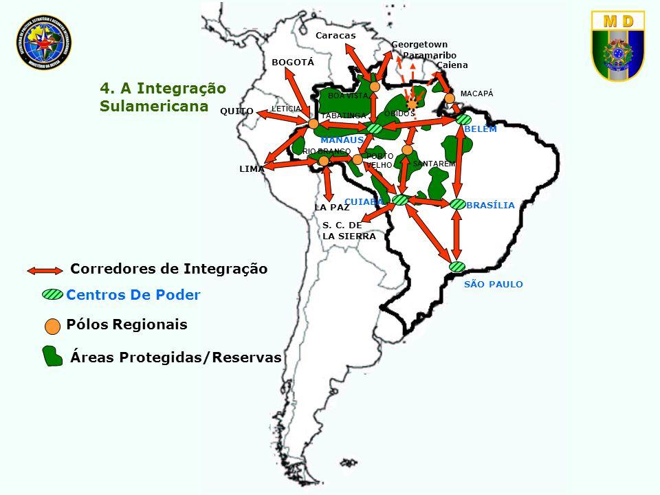 Centros de Poder Pólos Regionais Corredores de Integração CARACAS Caracas BELÉM MACAPÁ BRASÍLIA SÃO PAULO CUIABÁ MANAUS BOA VISTA PORTO VELHO RIO BRAN