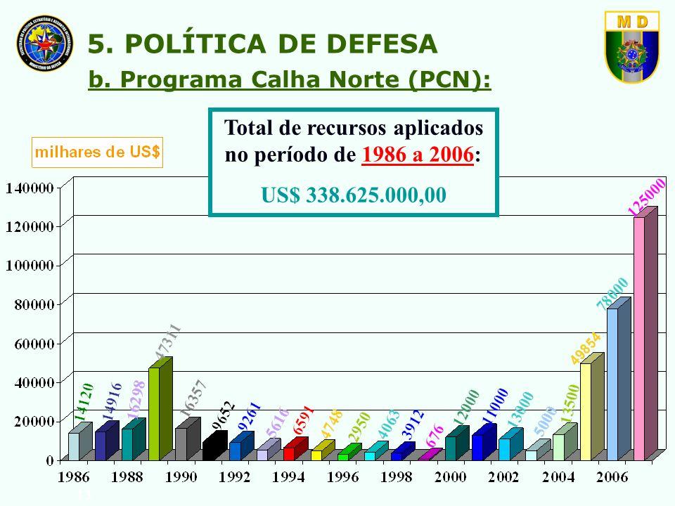 13 b. Programa Calha Norte (PCN): 5. POLÍTICA DE DEFESA Total de recursos aplicados no período de 1986 a 2006: US$ 338.625.000,00