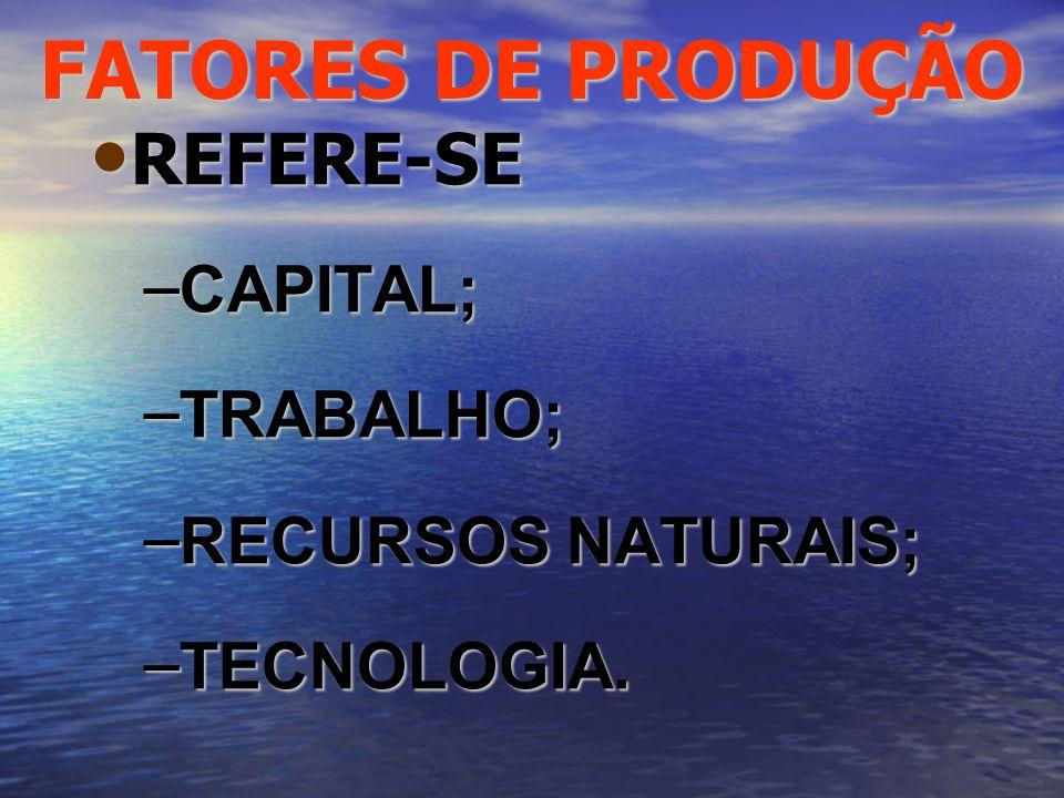 FATORES DE PRODUÇÃO REFERE-SE REFERE-SE – CAPITAL; – TRABALHO; – RECURSOS NATURAIS; – TECNOLOGIA.
