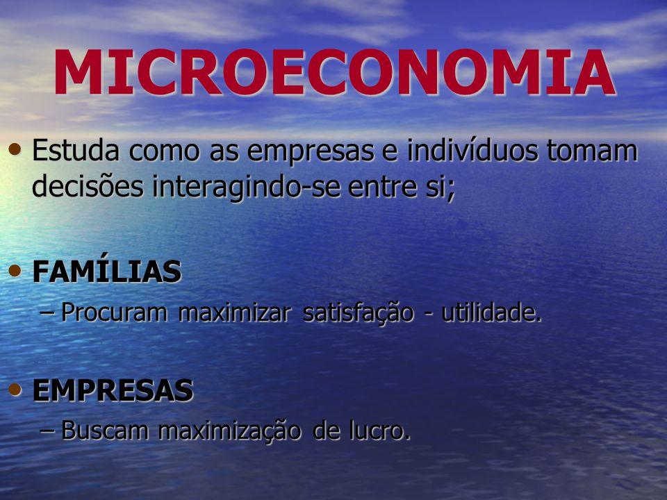 MICROECONOMIA Estuda como as empresas e indivíduos tomam decisões interagindo-se entre si; Estuda como as empresas e indivíduos tomam decisões interag