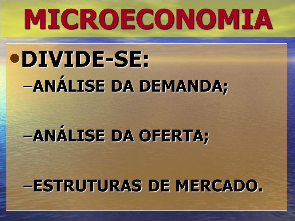 MICROECONOMIA DIVIDE-SE: DIVIDE-SE: –ANÁLISE DA DEMANDA; –ANÁLISE DA OFERTA; –ESTRUTURAS DE MERCADO.