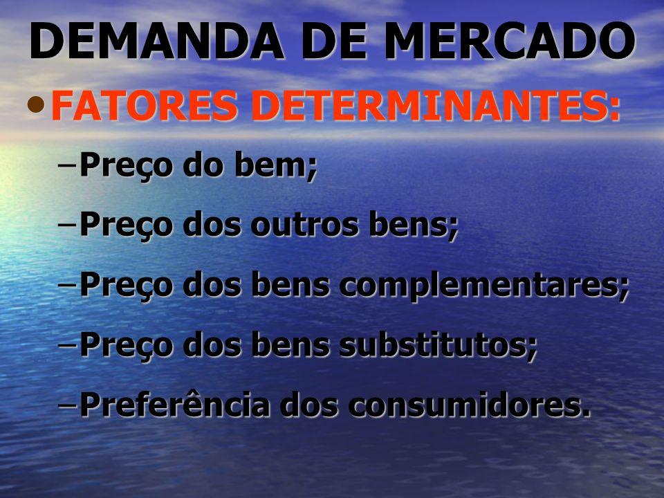 DEMANDA DE MERCADO FATORES DETERMINANTES: FATORES DETERMINANTES: –Preço do bem; –Preço dos outros bens; –Preço dos bens complementares; –Preço dos ben