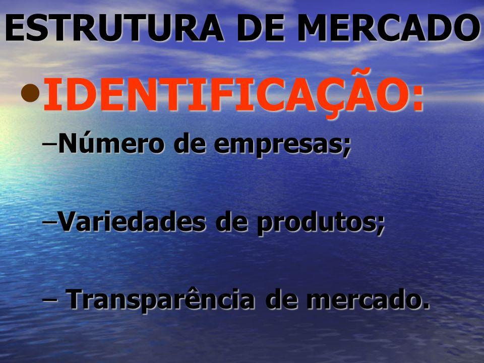 IDENTIFICAÇÃO: IDENTIFICAÇÃO: –Número de empresas; –Variedades de produtos; – Transparência de mercado.