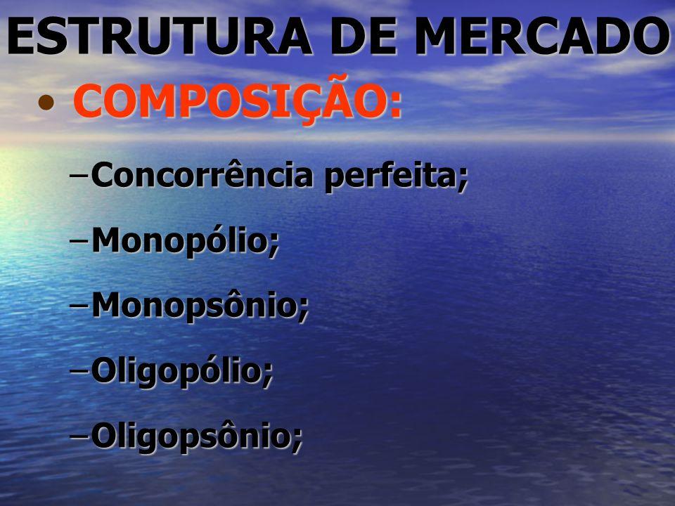 ESTRUTURA DE MERCADO COMPOSIÇÃO: COMPOSIÇÃO: –Concorrência perfeita; –Monopólio; –Monopsônio; –Oligopólio; –Oligopsônio;
