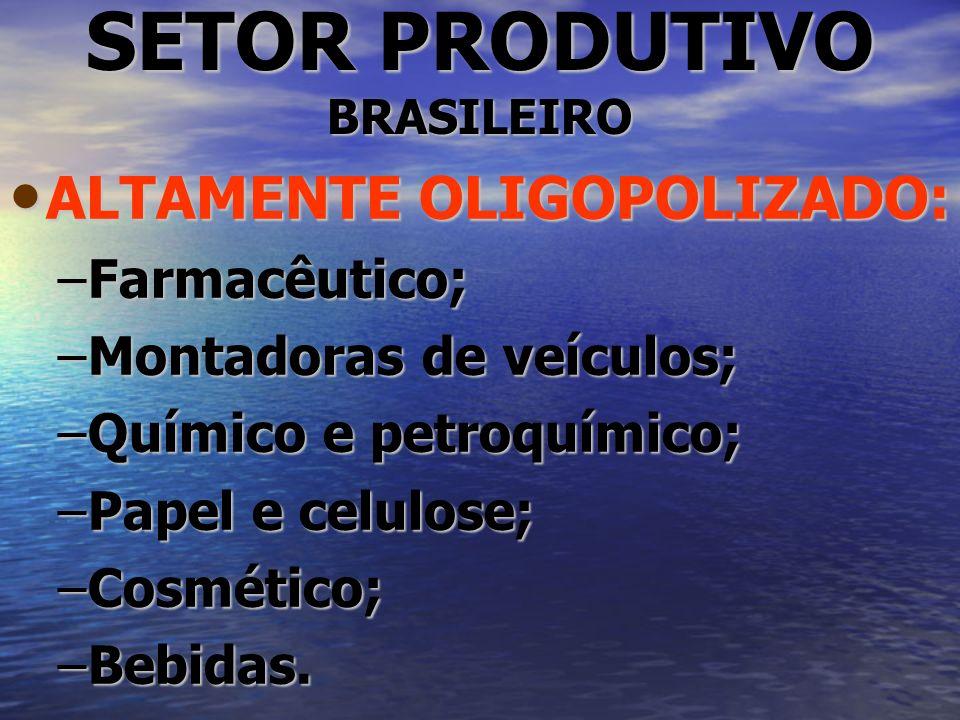 SETOR PRODUTIVO BRASILEIRO ALTAMENTE OLIGOPOLIZADO: ALTAMENTE OLIGOPOLIZADO: –Farmacêutico; –Montadoras de veículos; –Químico e petroquímico; –Papel e