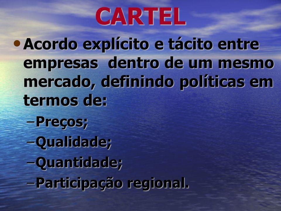 CARTEL Acordo explícito e tácito entre empresas dentro de um mesmo mercado, definindo políticas em termos de: Acordo explícito e tácito entre empresas