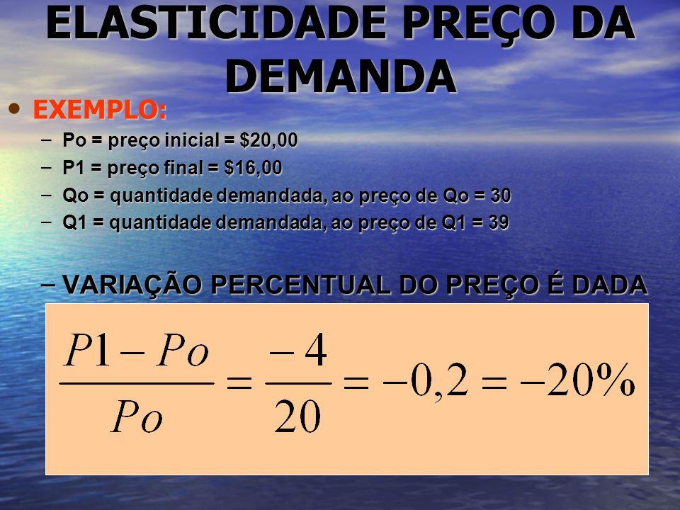 ELASTICIDADE PREÇO DA DEMANDA EXEMPLO: EXEMPLO: – Po = preço inicial = $20,00 – P1 = preço final = $16,00 – Qo = quantidade demandada, ao preço de Qo