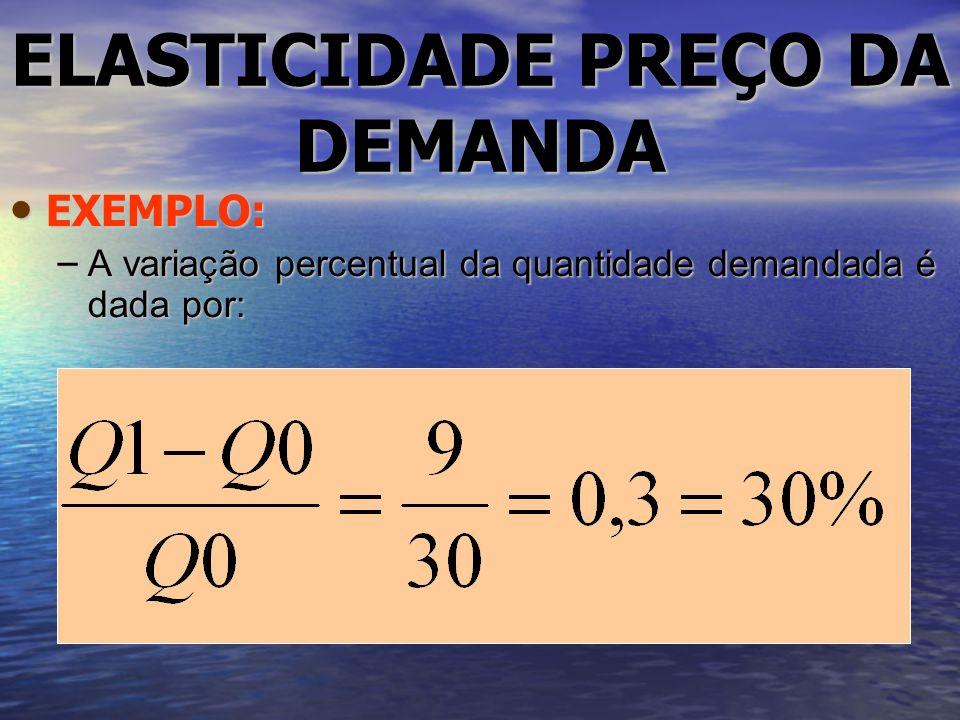 ELASTICIDADE PREÇO DA DEMANDA EXEMPLO: EXEMPLO: – A variação percentual da quantidade demandada é dada por: