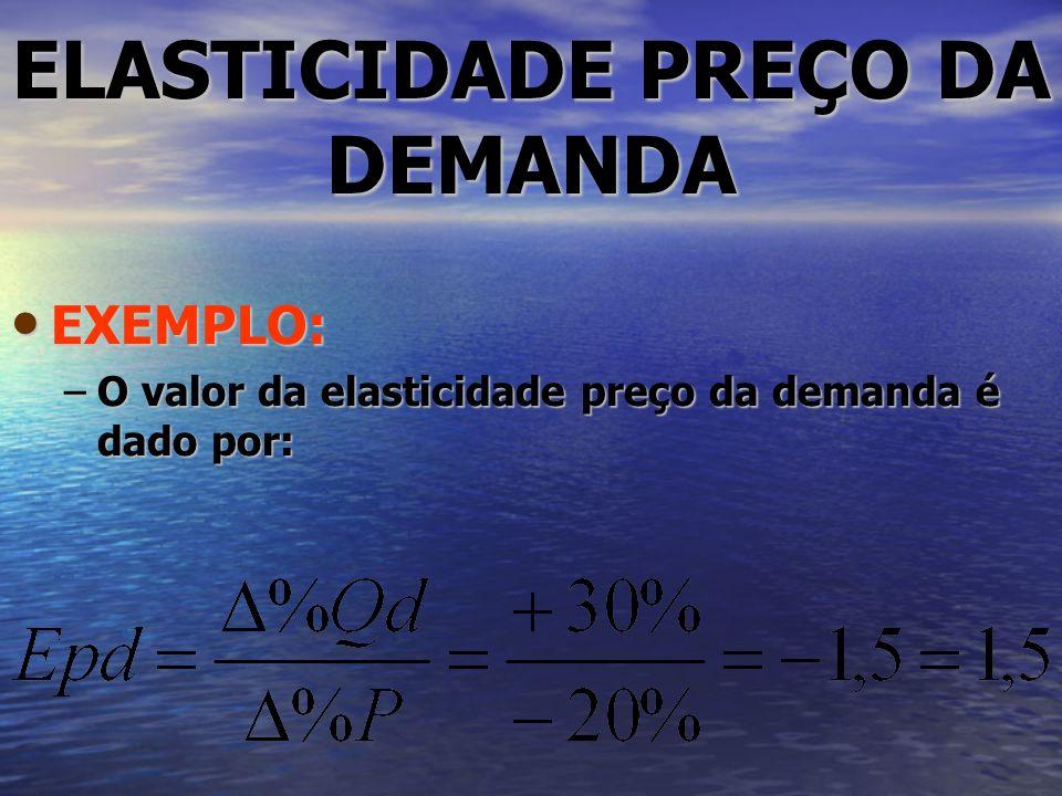 ELASTICIDADE PREÇO DA DEMANDA EXEMPLO: EXEMPLO: –O valor da elasticidade preço da demanda é dado por: