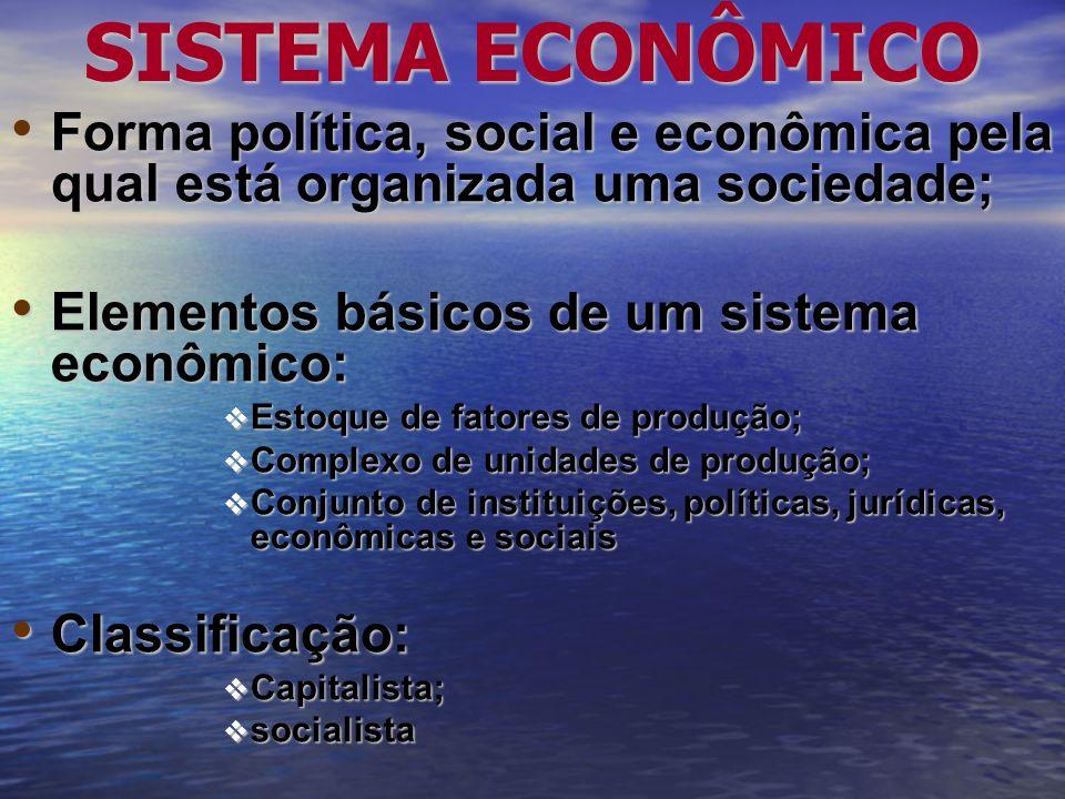 SISTEMA ECONÔMICO Forma política, social e econômica pela qual está organizada uma sociedade; Forma política, social e econômica pela qual está organi