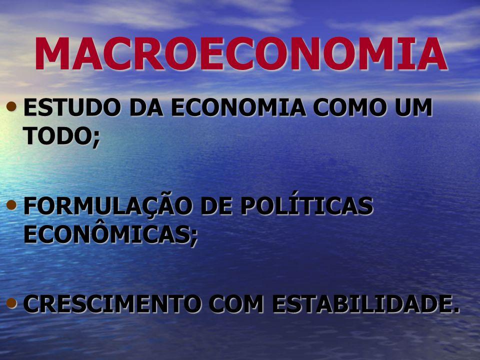 MACROECONOMIA ESTUDO DA ECONOMIA COMO UM TODO; ESTUDO DA ECONOMIA COMO UM TODO; FORMULAÇÃO DE POLÍTICAS ECONÔMICAS; FORMULAÇÃO DE POLÍTICAS ECONÔMICAS