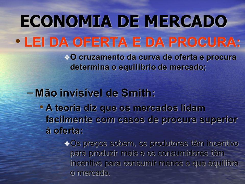 ECONOMIA DE MERCADO LEI DA OFERTA E DA PROCURA: LEI DA OFERTA E DA PROCURA: O cruzamento da curva de oferta e procura determina o equilíbrio de mercad