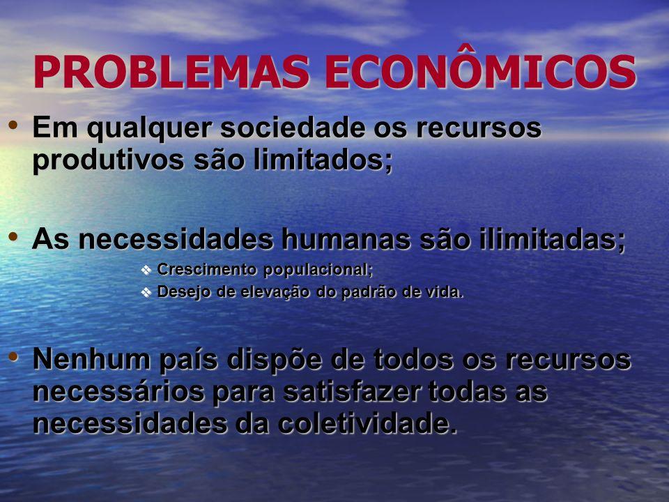 PROBLEMAS ECONÔMICOS Em qualquer sociedade os recursos produtivos são limitados; Em qualquer sociedade os recursos produtivos são limitados; As necess