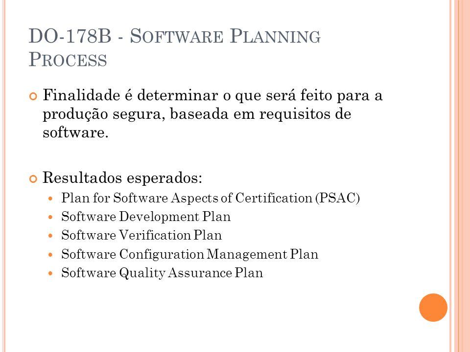 DO-178B - S OFTWARE P LANNING P ROCESS Finalidade é determinar o que será feito para a produção segura, baseada em requisitos de software. Resultados