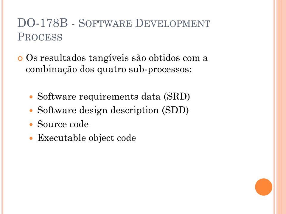 DO-178B - S OFTWARE D EVELOPMENT P ROCESS Os resultados tangíveis são obtidos com a combinação dos quatro sub-processos: Software requirements data (S