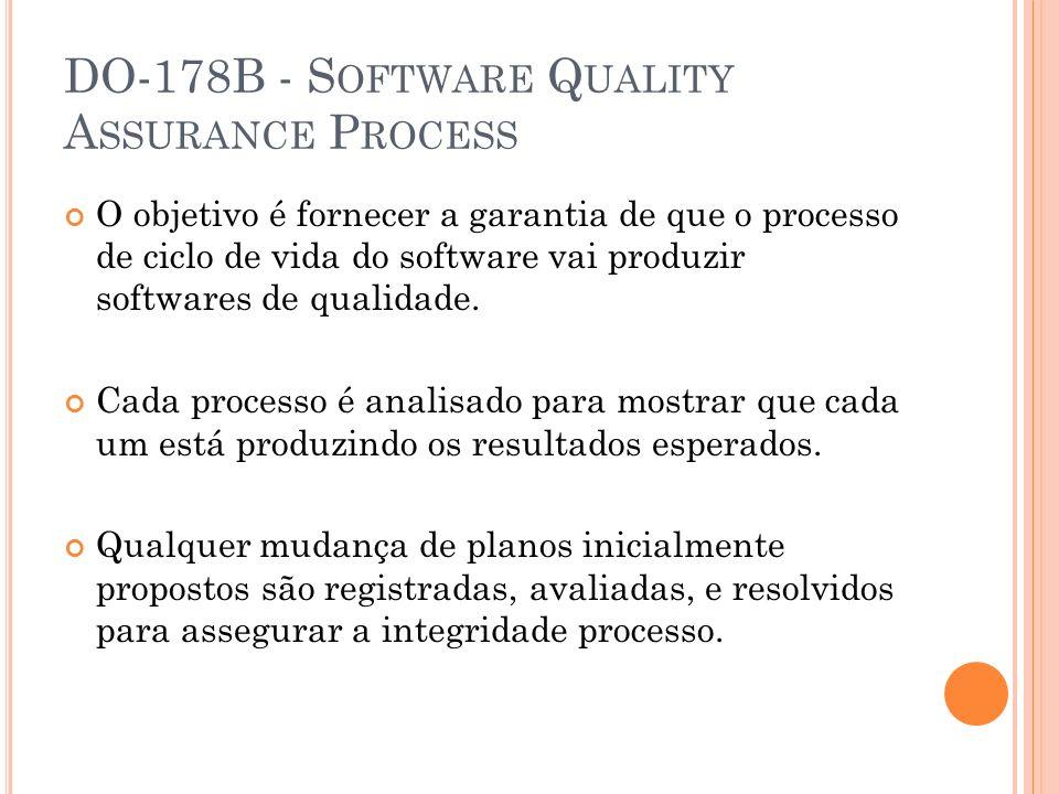 DO-178B - S OFTWARE Q UALITY A SSURANCE P ROCESS O objetivo é fornecer a garantia de que o processo de ciclo de vida do software vai produzir software