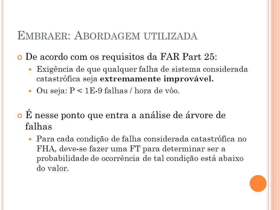 E MBRAER : A BORDAGEM UTILIZADA De acordo com os requisitos da FAR Part 25: Exigência de que qualquer falha de sistema considerada catastrófica seja e