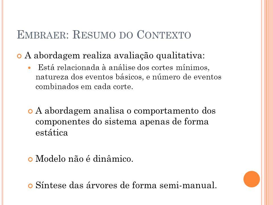 E MBRAER : R ESUMO DO C ONTEXTO A abordagem realiza avaliação qualitativa: Está relacionada à análise dos cortes mínimos, natureza dos eventos básicos