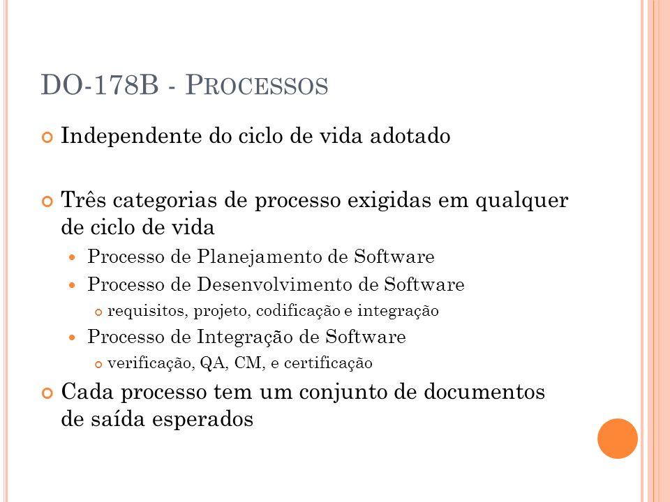 DO-178B - P ROCESSOS Independente do ciclo de vida adotado Três categorias de processo exigidas em qualquer de ciclo de vida Processo de Planejamento
