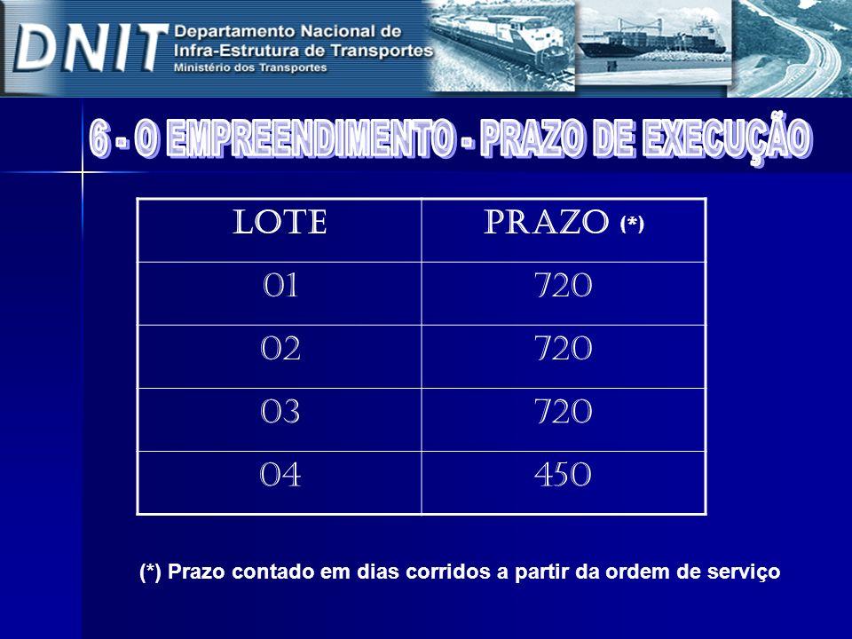 LOTEPRAZO (*) 01720 02720 03720 04450 (*) Prazo contado em dias corridos a partir da ordem de serviço