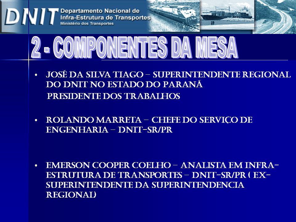 José da Silva Tiago – Superintendente Regional DO DNIT no Estado do Paraná Presidente dos Trabalhos Rolando Marreta – Chefe do Serviço de Engenharia –
