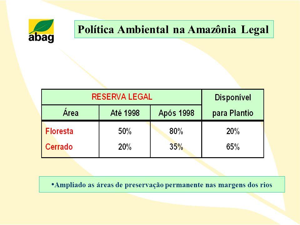 Ampliado as áreas de preservação permanente nas margens dos rios Política Ambiental na Amazônia Legal