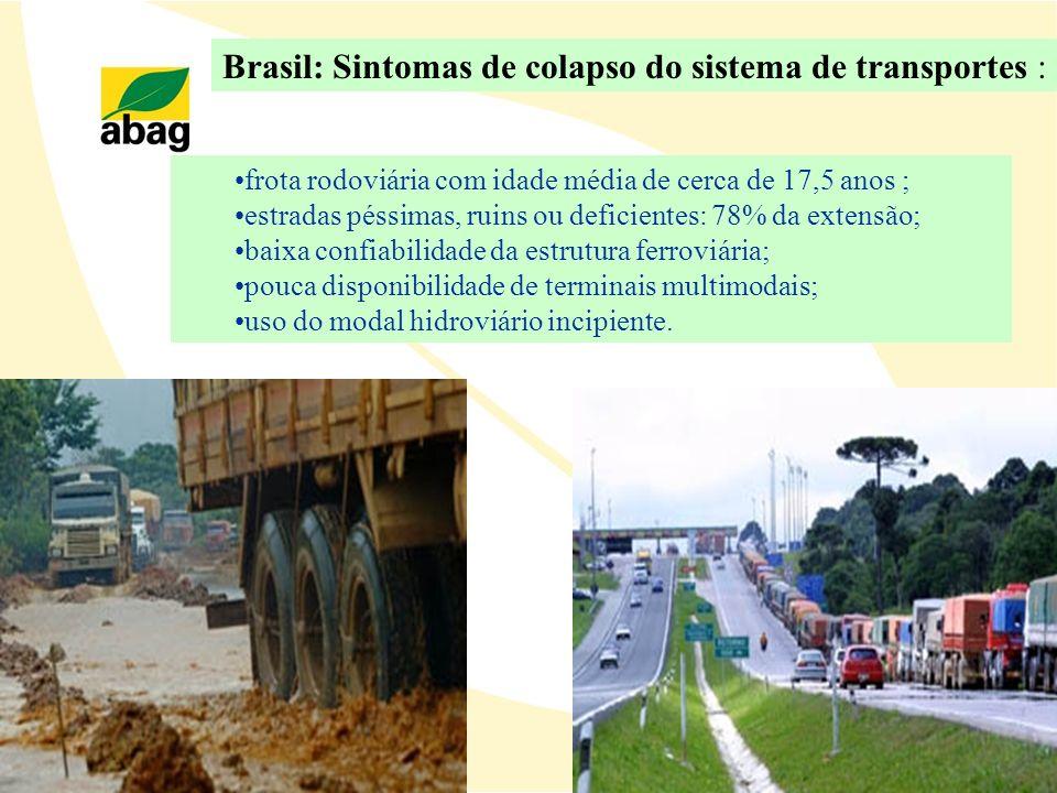 Brasil: Sintomas de colapso do sistema de transportes : frota rodoviária com idade média de cerca de 17,5 anos ; estradas péssimas, ruins ou deficient