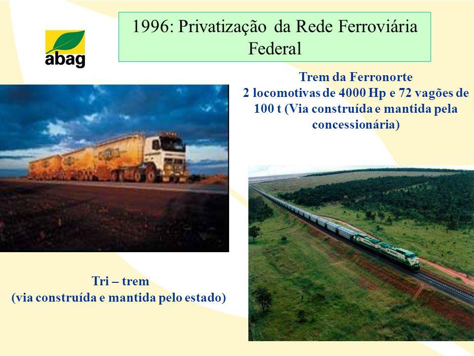 1996: Privatização da Rede Ferroviária Federal Trem da Ferronorte 2 locomotivas de 4000 Hp e 72 vagões de 100 t (Via construída e mantida pela concess