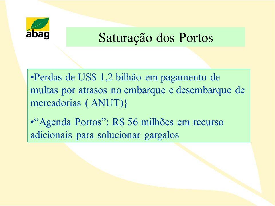 Saturação dos Portos Perdas de US$ 1,2 bilhão em pagamento de multas por atrasos no embarque e desembarque de mercadorias ( ANUT)} Agenda Portos: R$ 5