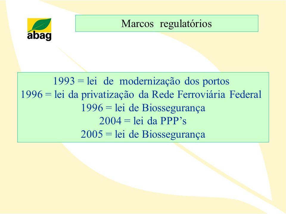 1993 = lei de modernização dos portos 1996 = lei da privatização da Rede Ferroviária Federal 1996 = lei de Biossegurança 2004 = lei da PPPs 2005 = lei