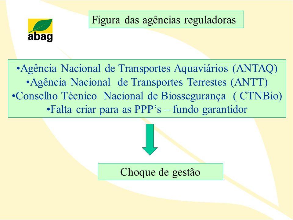 Agência Nacional de Transportes Aquaviários (ANTAQ) Agência Nacional de Transportes Terrestes (ANTT) Conselho Técnico Nacional de Biossegurança ( CTNB
