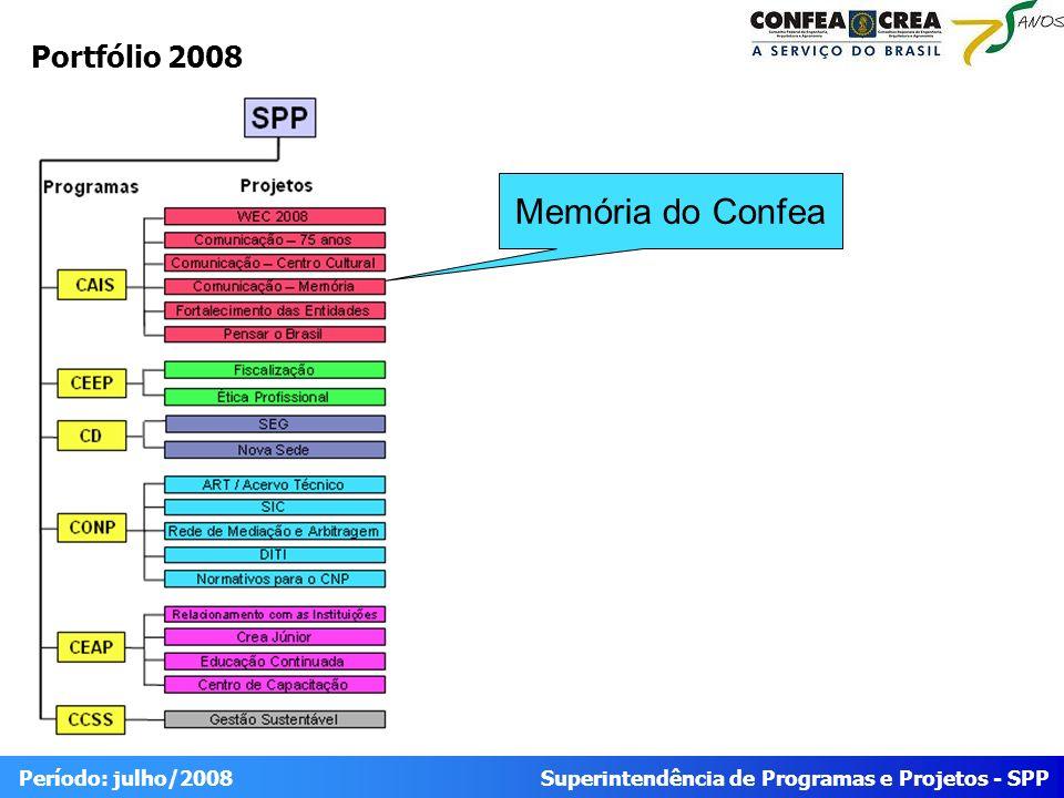 Superintendência de Programas e Projetos - SPP Período: julho/2008 Portfólio 2008 Memória do Confea