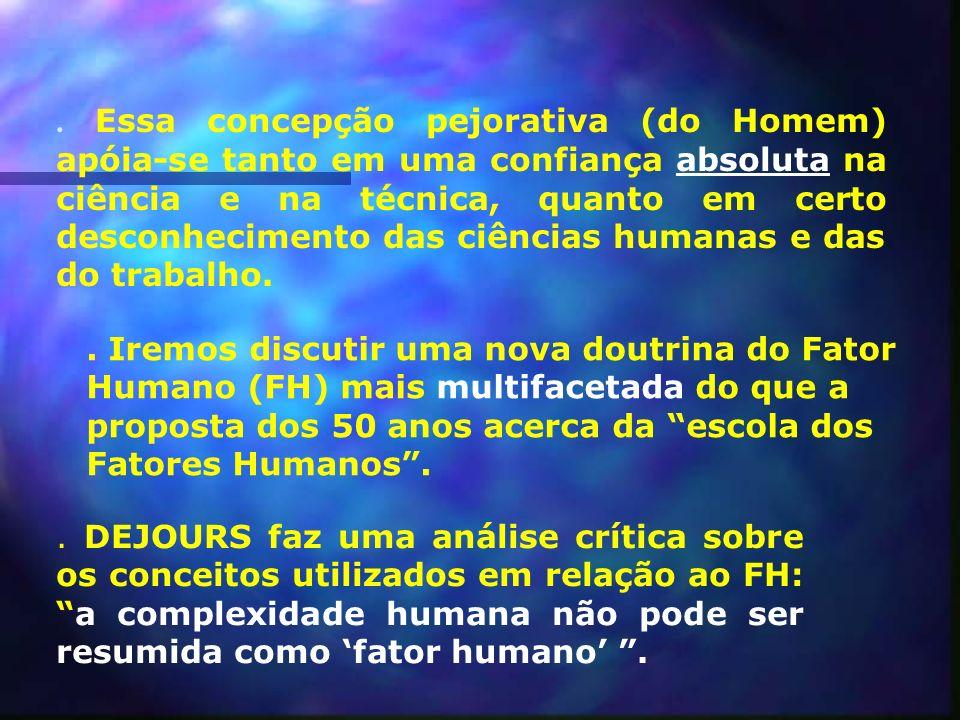Fonte: DEJOURS, CHRISTOPHE.O Fator Humano. Rio de Janeiro: Ed.