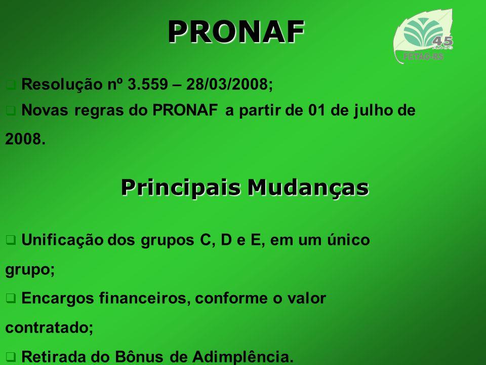 Beneficiários Grupo A Agricultores(as) familiares assentados(as) da reforma agrária e do Crédito Fundiário.