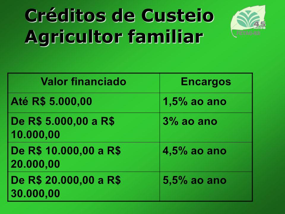 Linhas Especiais Pronaf Custeio Agroindústria, Comercialização e Cota-Parte Até R$ 5 mil individual e até R$ 2 milhões coletivo, juros de 4% ao ano.