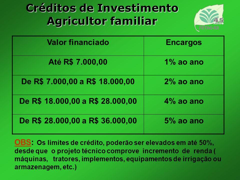 Programa de Garantia de Preços para Agricultura Familiar - PGPAF Arroz ( saca 50 Kg )R$ 22,00 Feijão ( saca 60 Kg) R$ 53,00 Mandioca ( T )R$ 74,00 Milho ( saca 60 KG) R$ 14,40 Soja ( saca 60 KG )R$ 22,00 Leite ( Litro )R$ 0,49 * Ano Agrícola 2007/2008, financiamentos com vencimento entre janeiro e 30 de dezembro de 2008.