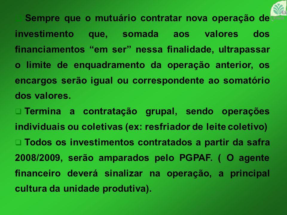 Programa de Garantia de Preços para Agricultura Familiar - PGPAF Arroz (saca 50 Kg)R$ 25,80 Feijão (saca 60 Kg)R$ 80,00 Mandioca (T)R$ 98,85 Milho (saca 60 KG)R$ 18,00 Soja (saca 60 KG)R$ 22,80 Leite (Litro)R$ 0,60 Trigo ( T ) R$ 480,00 Cebola (KG)R$ 0,60 Tomate ( KG)R$ 0,65 Pimenta-do-reinoR$ 2,11 * Ano Agrícola 2008/2009, financiamentos com vencimento a partir de janeiro de 2009