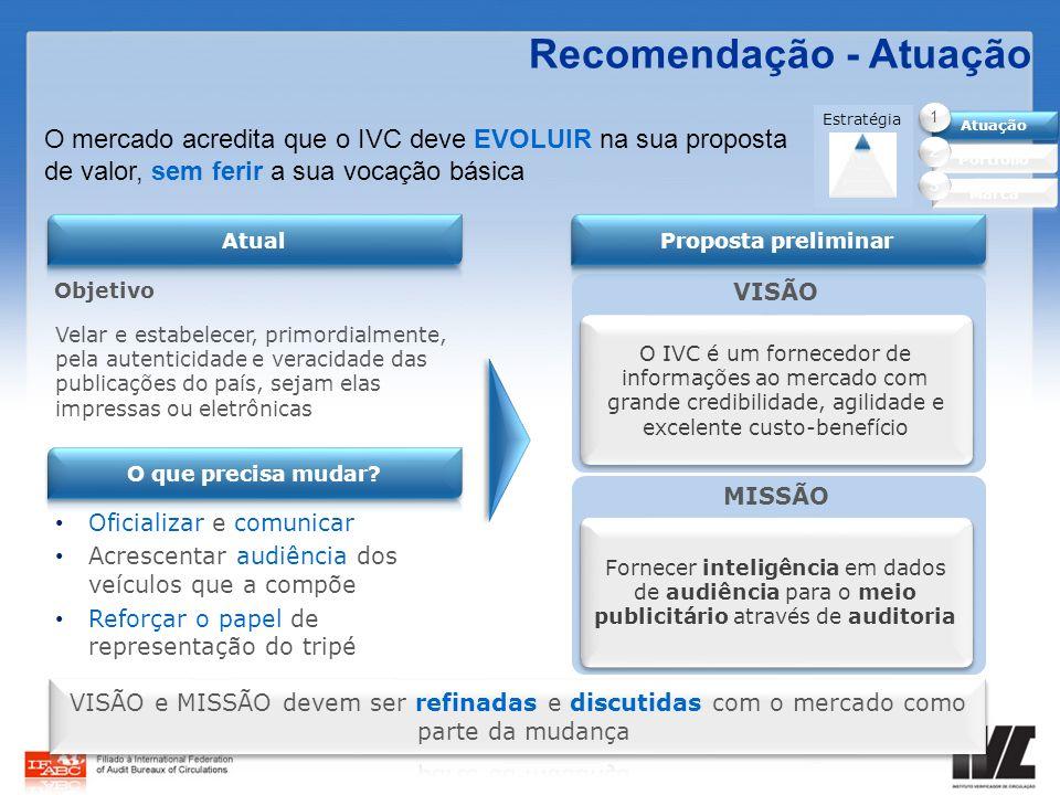 O IVC é um fornecedor de informações ao mercado com grande credibilidade, agilidade e excelente custo-benefício Objetivo O mercado acredita que o IVC