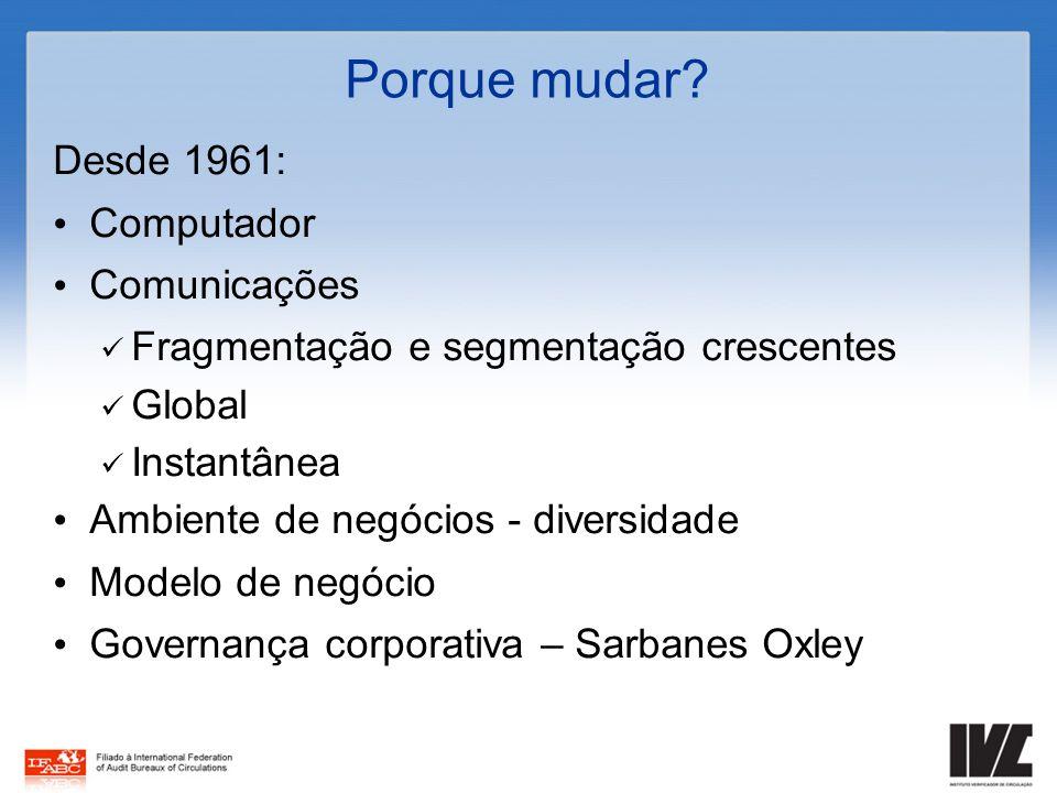 Porque mudar? Desde 1961: Computador Comunicações Fragmentação e segmentação crescentes Global Instantânea Ambiente de negócios - diversidade Modelo d